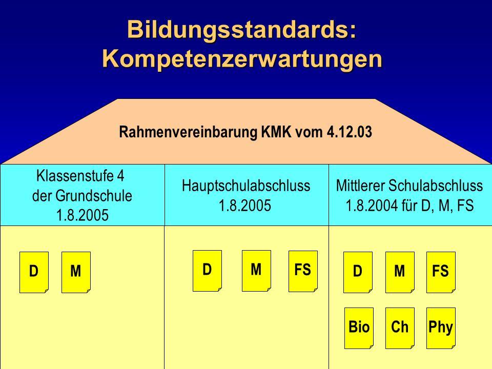 Bildungsstandards: Kompetenzerwartungen Rahmenvereinbarung KMK vom 4.12.03 Mittlerer Schulabschluss 1.8.2004 für D, M, FS Hauptschulabschluss 1.8.2005