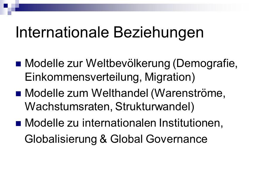 Internationale Beziehungen Modelle zur Weltbevölkerung (Demografie, Einkommensverteilung, Migration) Modelle zum Welthandel (Warenströme, Wachstumsrat