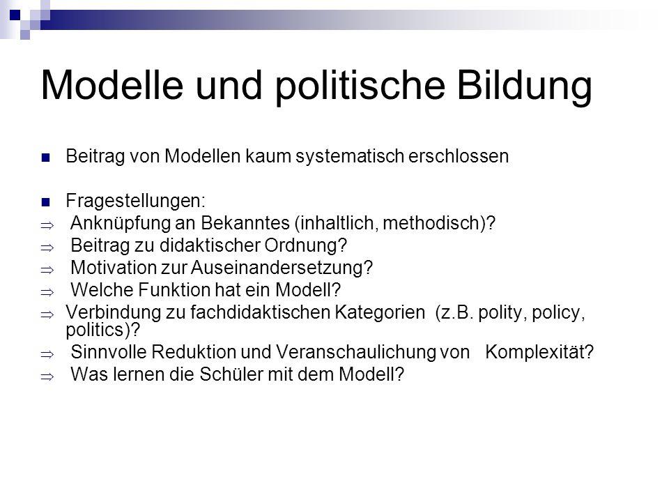 Modelle und politische Bildung Beitrag von Modellen kaum systematisch erschlossen Fragestellungen: Anknüpfung an Bekanntes (inhaltlich, methodisch)? B