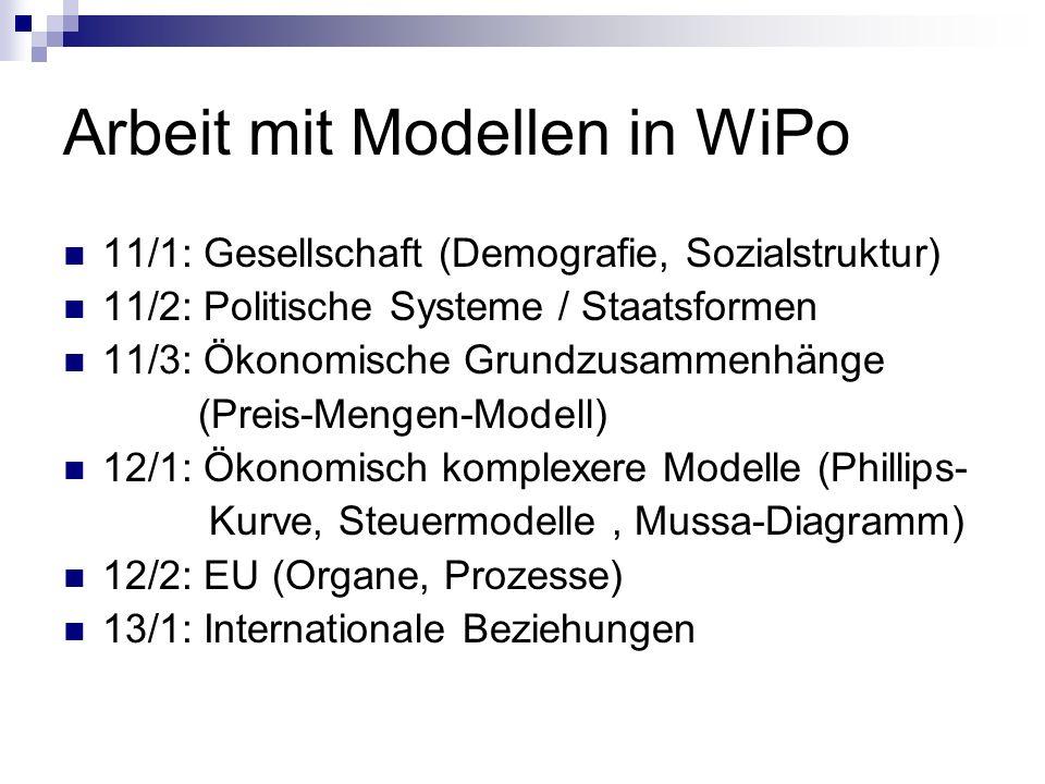 Arbeit mit Modellen in WiPo 11/1: Gesellschaft (Demografie, Sozialstruktur) 11/2: Politische Systeme / Staatsformen 11/3: Ökonomische Grundzusammenhän