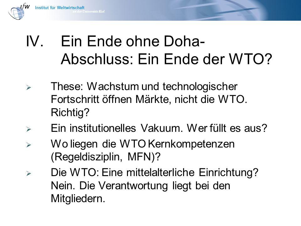 Institut für Weltwirtschaft an der Universität Kiel IV.Ein Ende ohne Doha- Abschluss: Ein Ende der WTO? These: Wachstum und technologischer Fortschrit