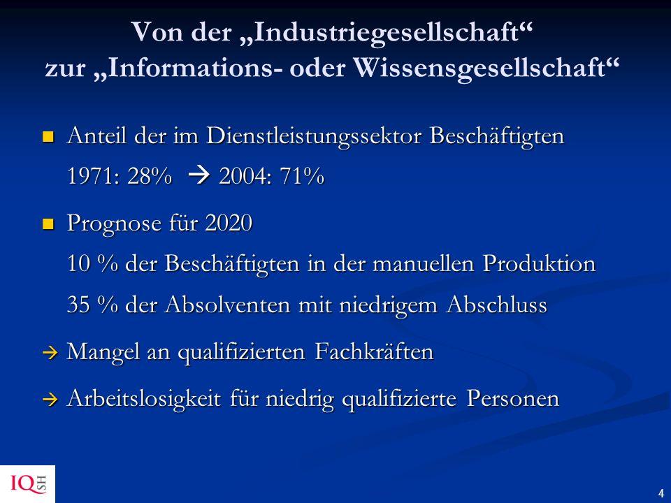 4 Anteil der im Dienstleistungssektor Beschäftigten 1971: 28% 2004: 71% Anteil der im Dienstleistungssektor Beschäftigten 1971: 28% 2004: 71% Prognose für 2020 10 % der Beschäftigten in der manuellen Produktion 35 % der Absolventen mit niedrigem Abschluss Prognose für 2020 10 % der Beschäftigten in der manuellen Produktion 35 % der Absolventen mit niedrigem Abschluss Mangel an qualifizierten Fachkräften Mangel an qualifizierten Fachkräften Arbeitslosigkeit für niedrig qualifizierte Personen Arbeitslosigkeit für niedrig qualifizierte Personen Von der Industriegesellschaft zur Informations- oder Wissensgesellschaft