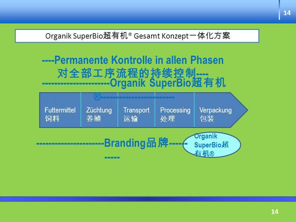 14 ------ Permanente Kontrolle in allen Phasen ---------- TransportProcessingFutterherstellungVerpackungZüchtung Organik SuperBio ® Transport Processi