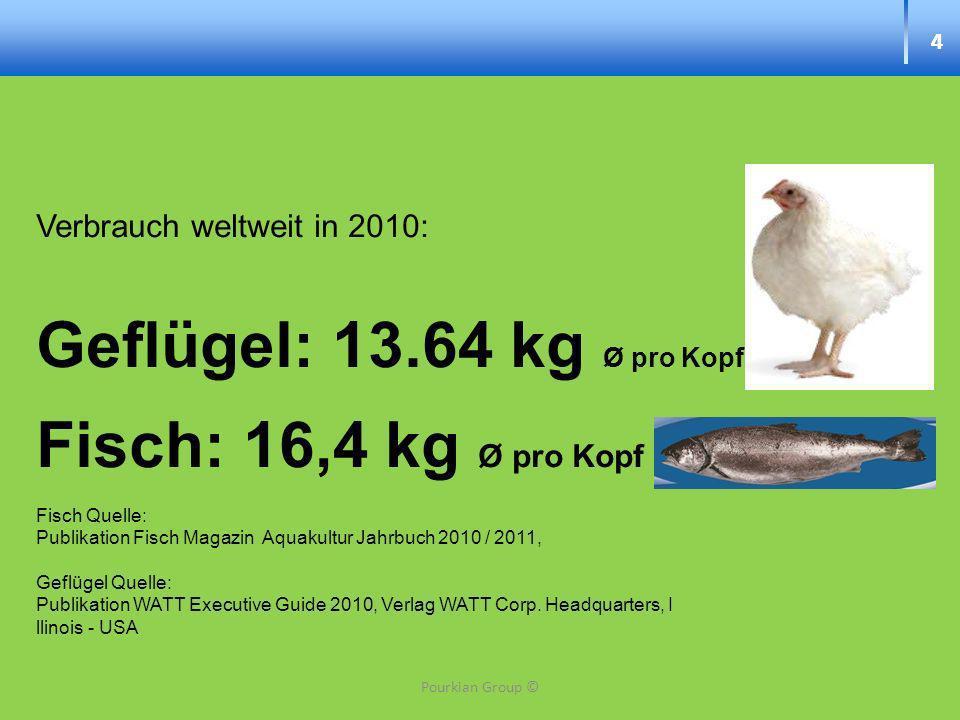 4 44 Pourkian Group © Verbrauch weltweit in 2010: Geflügel: 13.64 kg Ø pro Kopf Fisch: 16,4 kg Ø pro Kopf Fisch Quelle: Publikation Fisch Magazin Aqua