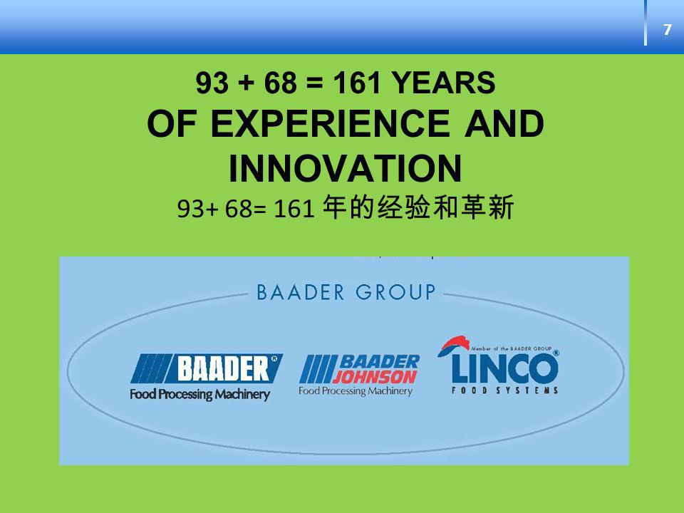 7 93 + 68 = 161 YEARS OF EXPERIENCE AND INNOVATION 93+ 68= 161 7