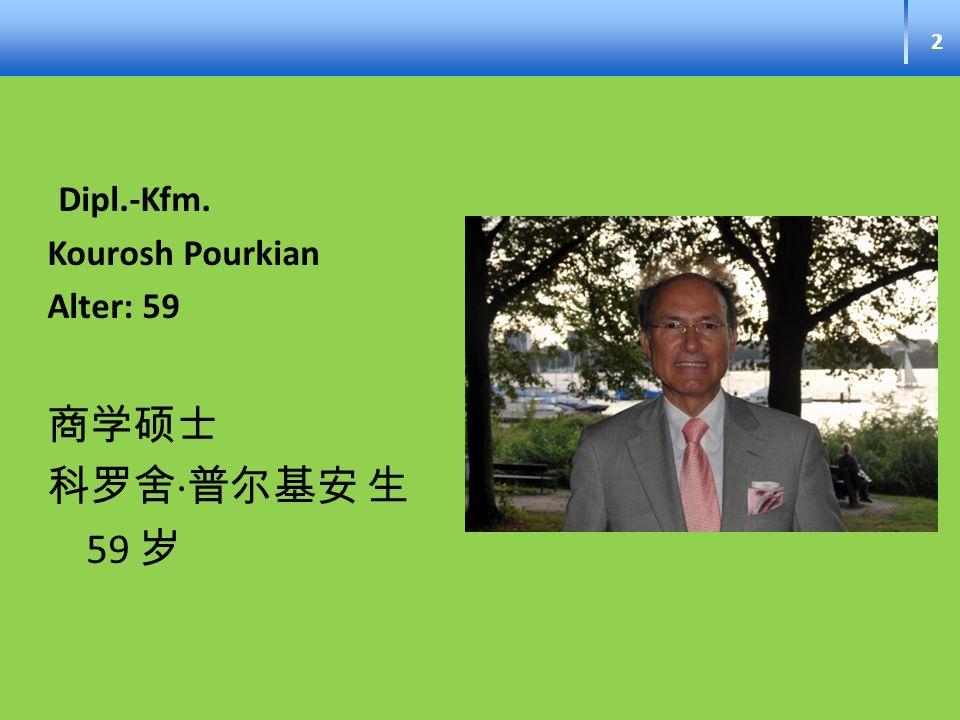 13 Vielen Dank für Ihre Aufmerksamkeit Vielen Dank für Ihre Aufmerksamkeit German Business & Technology Forum Harbin, 16.06.2011 2011 6 16