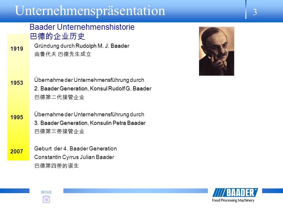 Unternehmenspräsentation HOME 3 1919 1953 1995 2007 Rudolph M. J. Baader Gründung durch Rudolph M. J. Baader Übernahme der Unternehmensführung durch 2