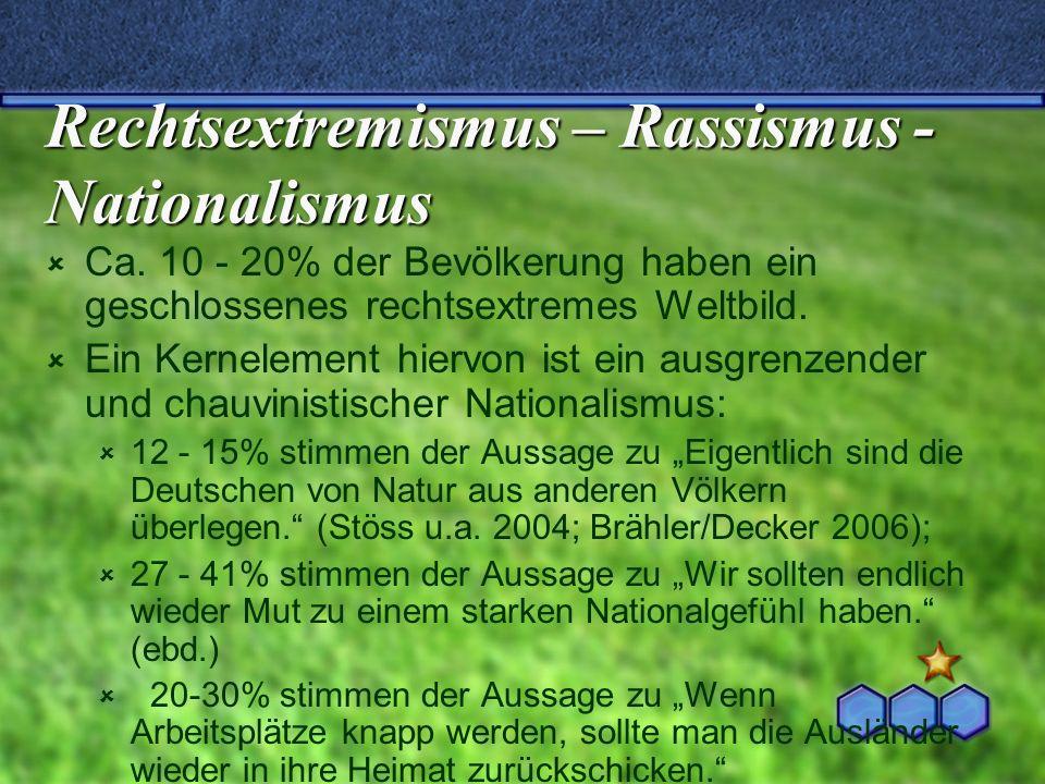 Rechtsextremismus – Rassismus - Nationalismus Ca. 10 - 20% der Bevölkerung haben ein geschlossenes rechtsextremes Weltbild. Ein Kernelement hiervon is