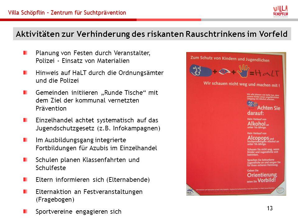 Villa Schöpflin – Zentrum für Suchtprävention 13 Planung von Festen durch Veranstalter, Polizei - Einsatz von Materialien Hinweis auf HaLT durch die O