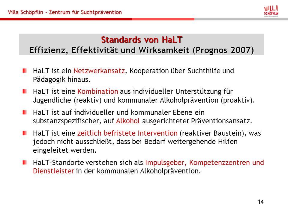 Villa Schöpflin – Zentrum für Suchtprävention 14 Standards von HaLT Effizienz, Effektivität und Wirksamkeit (Prognos 2007) HaLT ist ein Netzwerkansatz