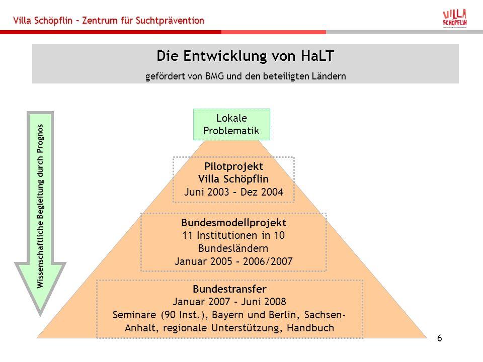 Villa Schöpflin – Zentrum für Suchtprävention 6 Bundesmodellprojekt 11 Institutionen in 10 Bundesländern Januar 2005 – 2006/2007 Bundestransfer Januar