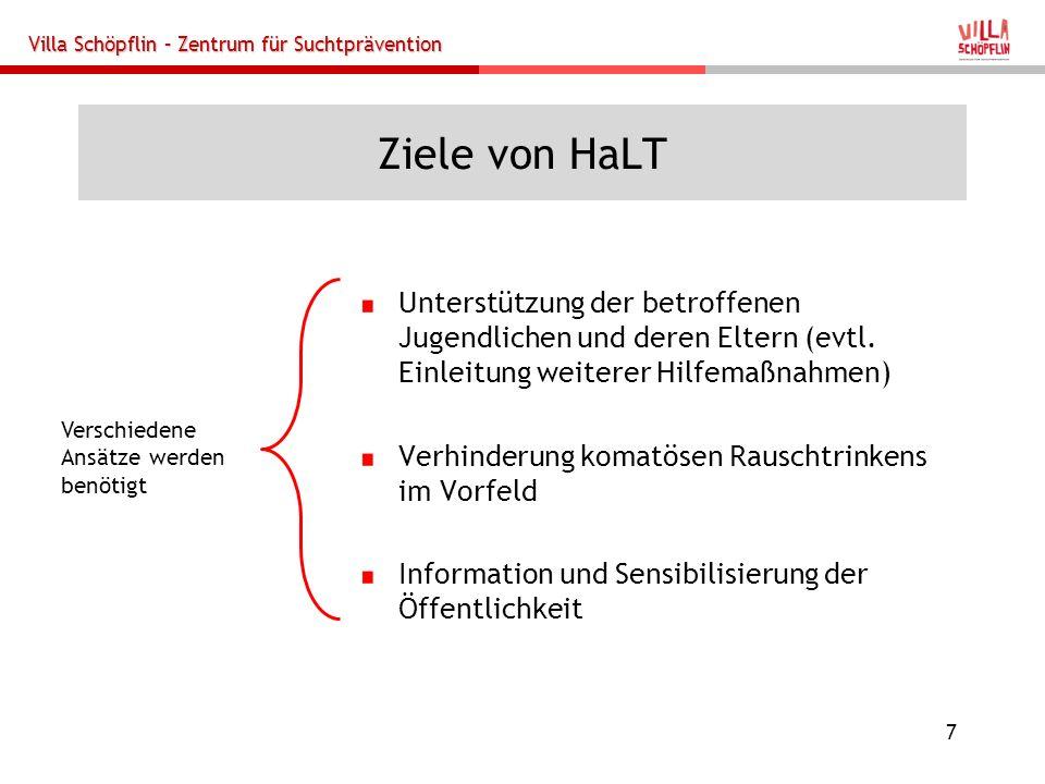 Villa Schöpflin – Zentrum für Suchtprävention 7 Ziele von HaLT Unterstützung der betroffenen Jugendlichen und deren Eltern (evtl. Einleitung weiterer