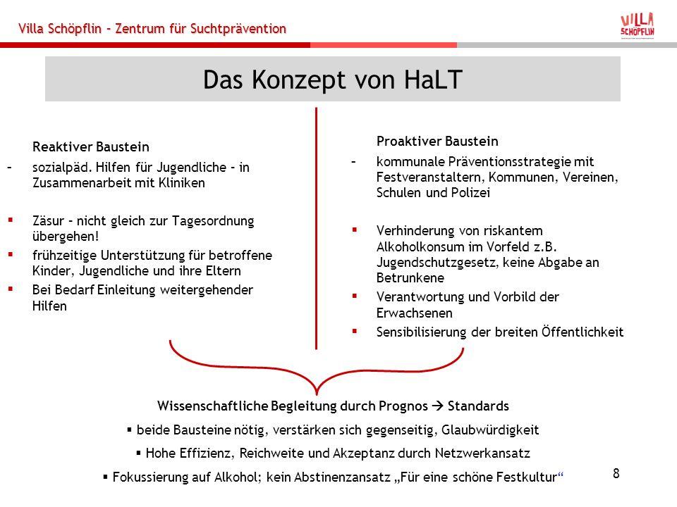 Villa Schöpflin – Zentrum für Suchtprävention 8 Das Konzept von HaLT Reaktiver Baustein – sozialpäd. Hilfen für Jugendliche – in Zusammenarbeit mit Kl