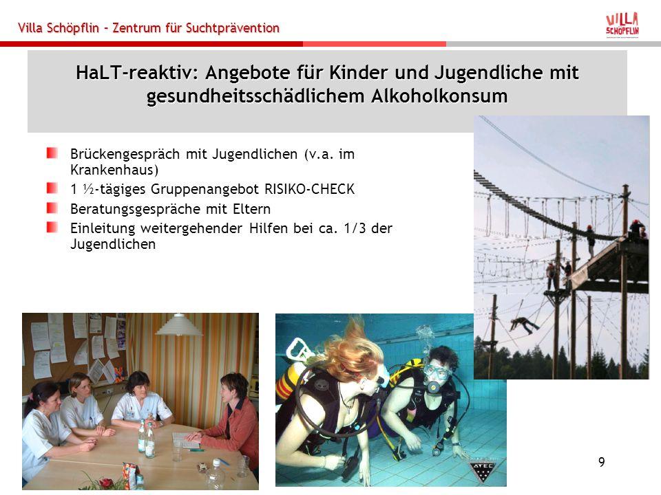 Villa Schöpflin – Zentrum für Suchtprävention 9 HaLT-reaktiv: Angebote für Kinder und Jugendliche mit gesundheitsschädlichem Alkoholkonsum Brückengesp