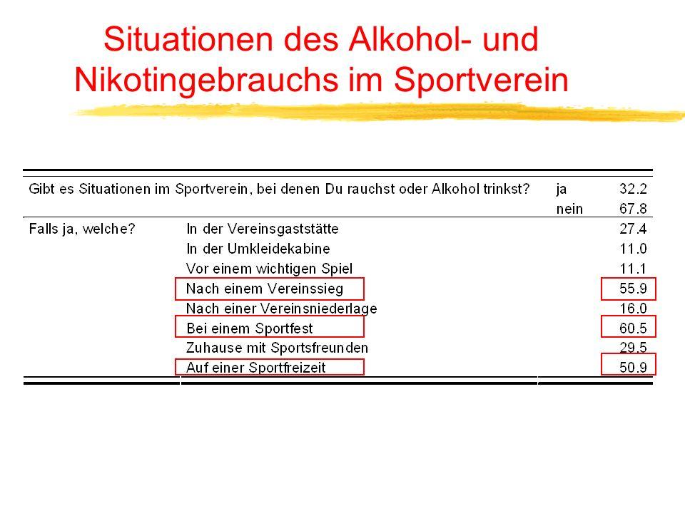 Alkohol und Nikotinkonsum 13- bis 16-Jähriger nach Sportvereinsstatus