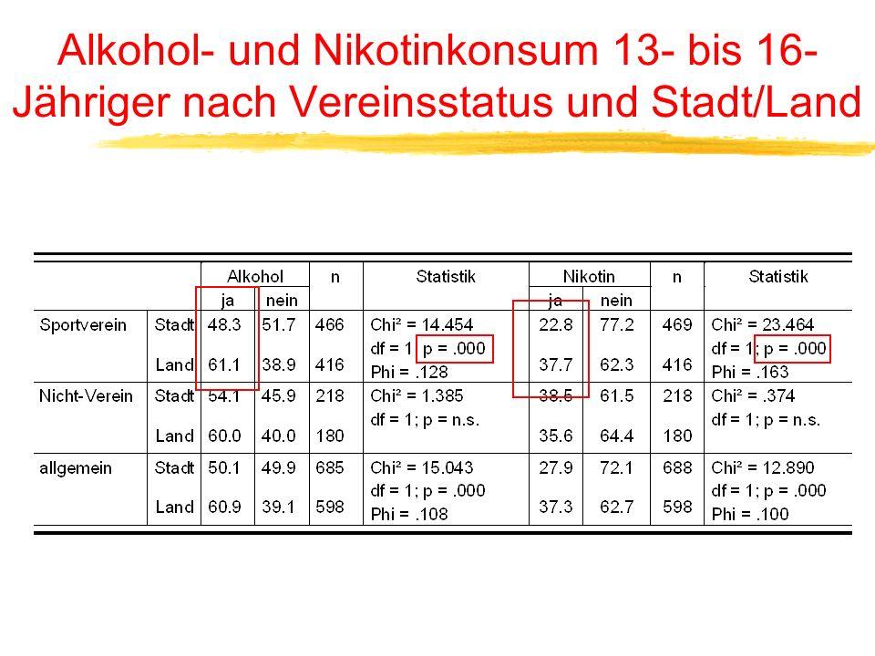 Häufigkeit des Alkoholkonsums nach Vereinsstatus