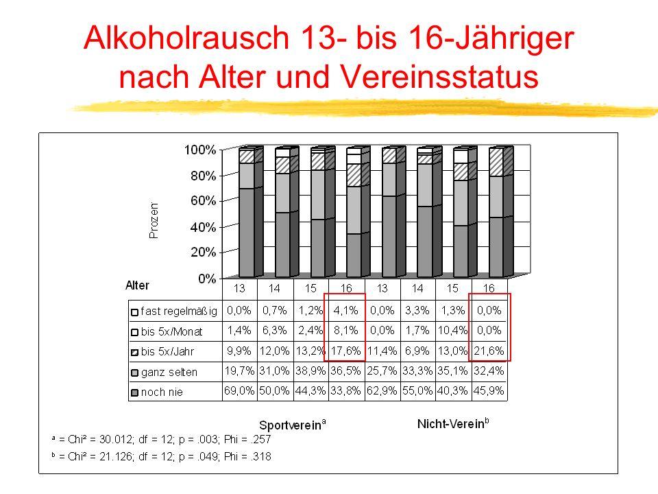Alkoholmenge 13- bis 16-Jähriger nach Geschlecht und Wochentag
