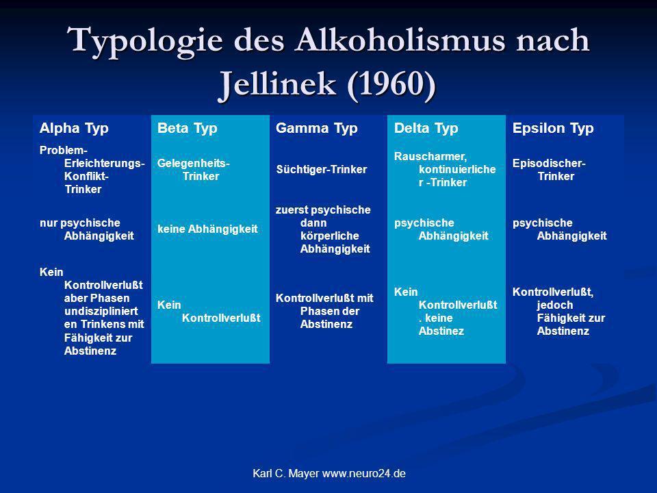 Karl C. Mayer www.neuro24.de Typologie des Alkoholismus nach Jellinek (1960) Alpha TypBeta TypGamma TypDelta TypEpsilon Typ Problem- Erleichterungs- K