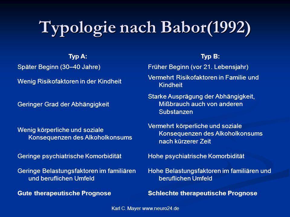Karl C. Mayer www.neuro24.de Typologie nach Babor(1992) Typ A: Typ B: Später Beginn (30–40 Jahre)Früher Beginn (vor 21. Lebensjahr) Wenig Risikofaktor