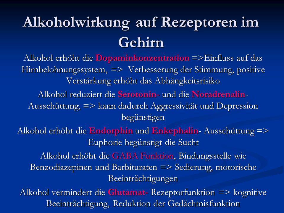 Alkoholwirkung auf Rezeptoren im Gehirn Alkohol erhöht die Dopaminkonzentration =>Einfluss auf das Hirnbelohnungssystem, => Verbesserung der Stimmung,