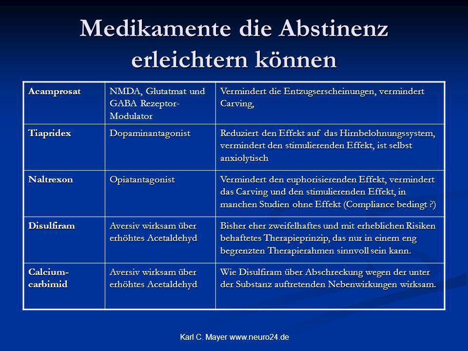 Karl C. Mayer www.neuro24.de Medikamente die Abstinenz erleichtern können AcamprosatNMDA, Glutatmat und GABA Rezeptor- Modulator Vermindert die Entzug
