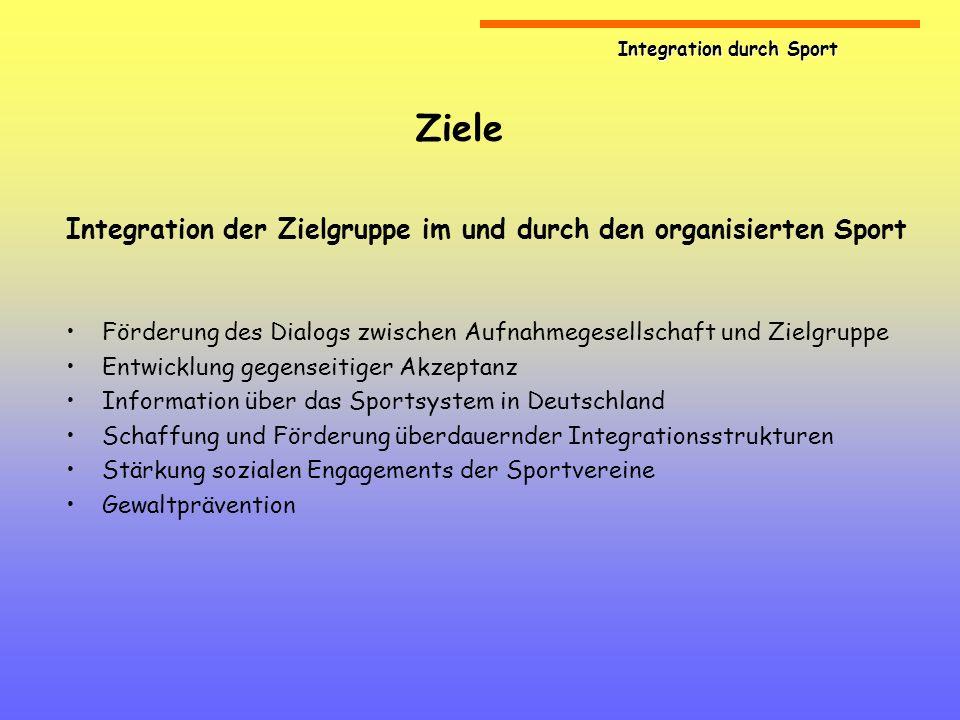 Integration durch Sport Programmstruktur Organisationsübergreifende Struktur –innerhalb der Sportorganisation Vertretung auf allen Ebenen von Bundesebene bis zur Wohnumfeldebene –situationsangemessene Vernetzungsmöglichkeiten mit Netzwerkpartnern auf allen Ebenen