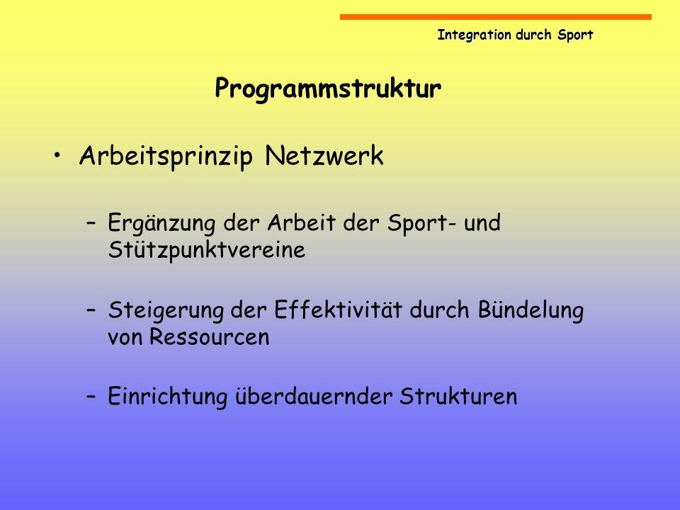 Integration durch Sport Programmstruktur Arbeitsprinzip Netzwerk –Ergänzung der Arbeit der Sport- und Stützpunktvereine –Steigerung der Effektivität d