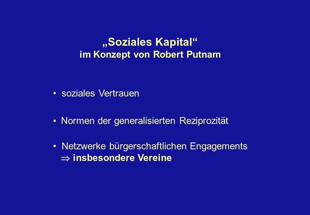Soziales Kapital im Konzept von Robert Putnam soziales Vertrauen Normen der generalisierten Reziprozität Netzwerke bürgerschaftlichen Engagements insb
