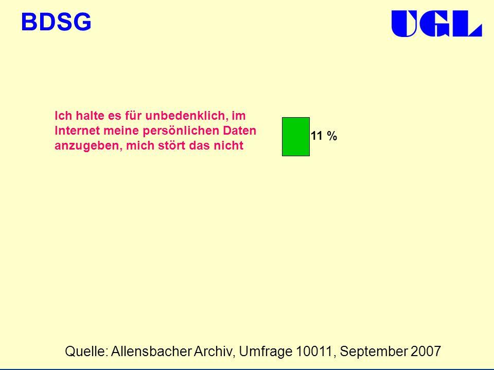 BDSG Ich halte es für unbedenklich, im Internet meine persönlichen Daten anzugeben, mich stört das nicht 11 % Quelle: Allensbacher Archiv, Umfrage 100
