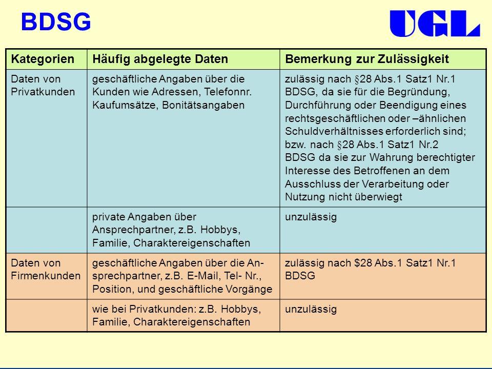 BDSG KategorienHäufig abgelegte DatenBemerkung zur Zulässigkeit Daten von Privatkunden geschäftliche Angaben über die Kunden wie Adressen, Telefonnr.