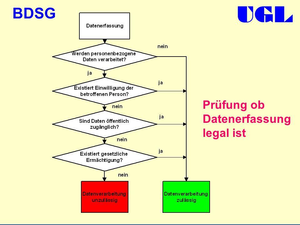 BDSG Prüfung ob Datenerfassung legal ist