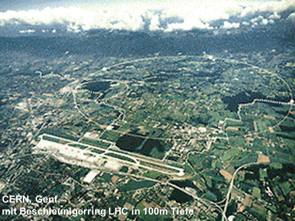 CERN, Genf, mit Beschleunigerring LHC in 100m Tiefe