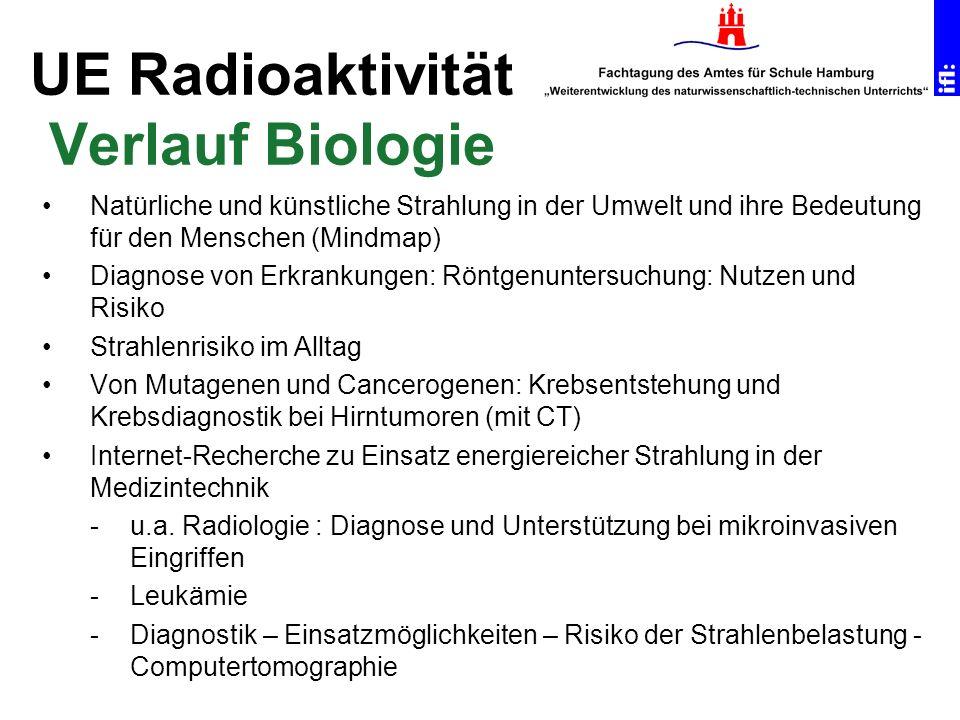 Natürliche und künstliche Strahlung in der Umwelt und ihre Bedeutung für den Menschen (Mindmap) Diagnose von Erkrankungen: Röntgenuntersuchung: Nutzen
