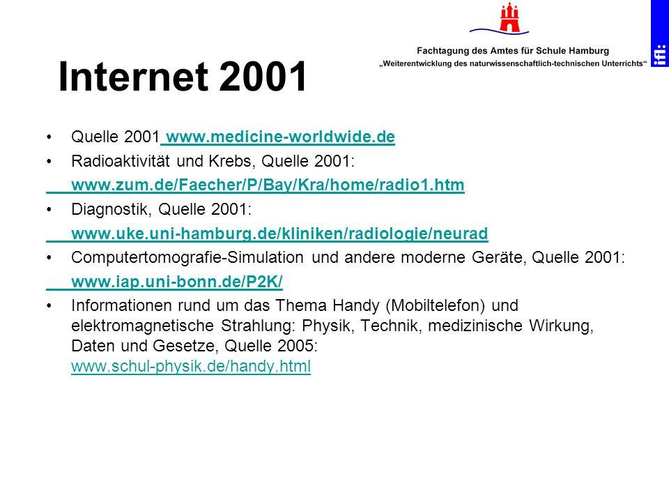 Quelle 2001 www.medicine-worldwide.de www.medicine-worldwide.de Radioaktivität und Krebs, Quelle 2001: www.zum.de/Faecher/P/Bay/Kra/home/radio1.htm Di