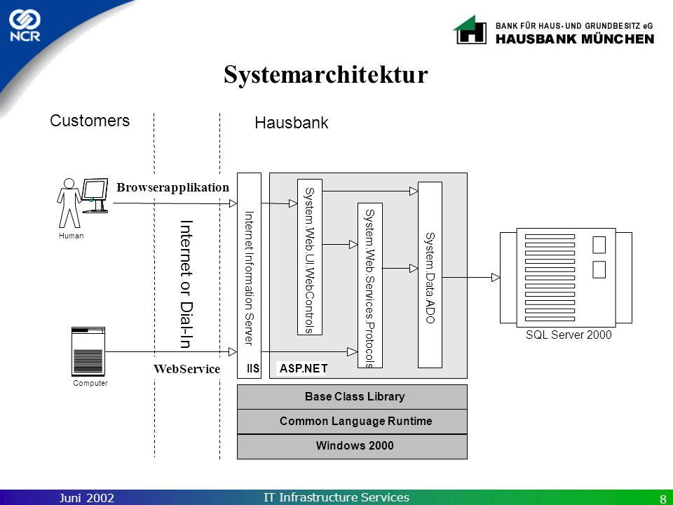 Juni 2002 IT Infrastructure Services 8 Systemarchitektur