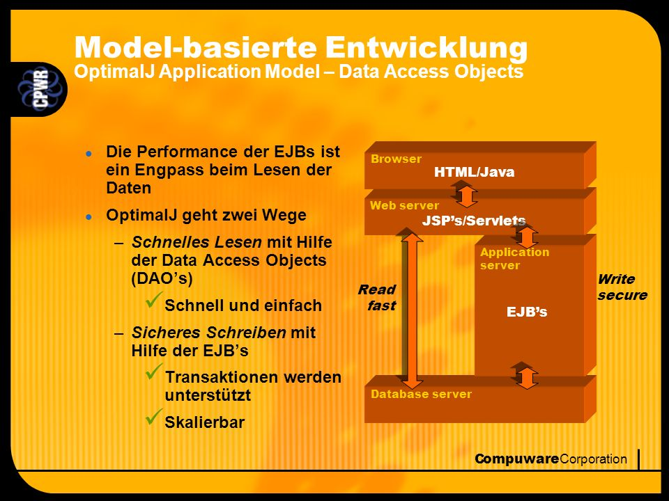 Compuware Corporation Model-basierte Entwicklung OptimalJ Application Model – Data Access Objects l Die Performance der EJBs ist ein Engpass beim Lesen der Daten l OptimalJ geht zwei Wege –Schnelles Lesen mit Hilfe der Data Access Objects (DAOs) Schnell und einfach –Sicheres Schreiben mit Hilfe der EJBs Transaktionen werden unterstützt Skalierbar Browser HTML/Java Web server JSPs/Servlets Database server Application server EJBs Read fast Write secure