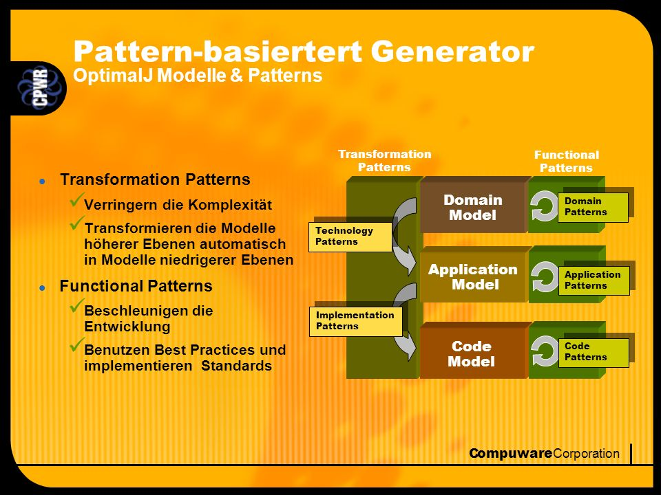 Compuware Corporation l Transformation Patterns Verringern die Komplexität Transformieren die Modelle höherer Ebenen automatisch in Modelle niedrigerer Ebenen l Functional Patterns Beschleunigen die Entwicklung Benutzen Best Practices und implementieren Standards Domain Model Code Model Application Model Transformation Patterns Functional Patterns Implementation Patterns Implementation Patterns Technology Patterns Technology Patterns Domain Patterns Domain Patterns Application Patterns Application Patterns Code Patterns Code Patterns Pattern-basiertert Generator OptimalJ Modelle & Patterns