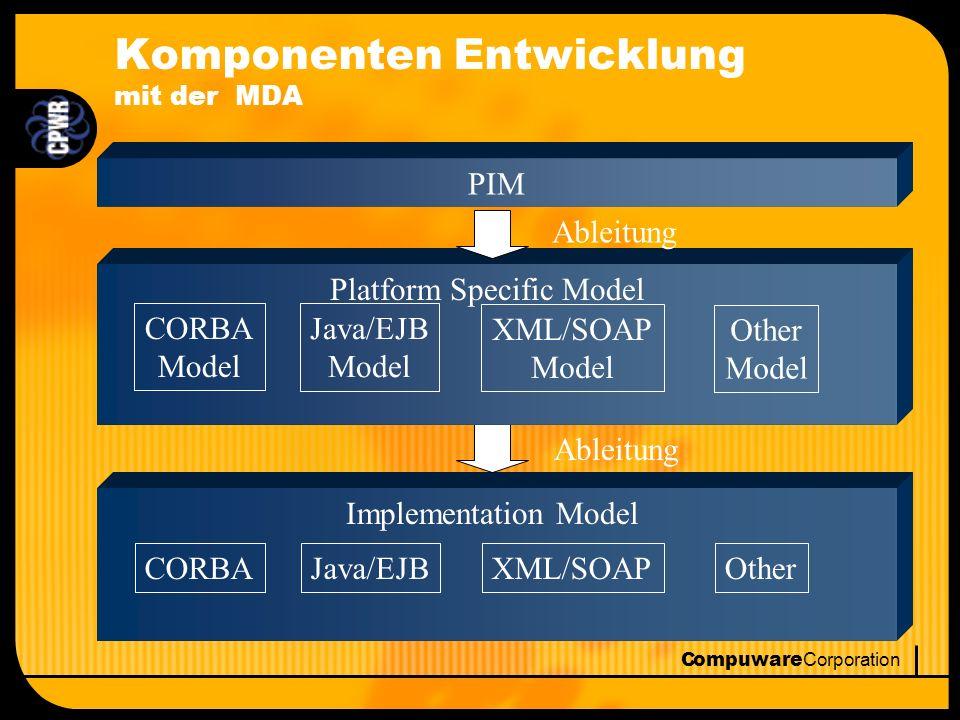 Compuware Corporation Model-basierte Entwicklung Model-driven Architecture (MDA) l OptimalJ implementiert den Standard der Model- driven Architecture (MDA) der Object Management Group (OMG) l Klare Trennung zwischen den Modellen und der Implementierung –Platform Independent Model (PIM) –Platform Specific Model (PSM) –Code Model l Änderungen im Geschäft und der Technologie –Konstante Veränderung der Umgebungen im heutigen Markt –Das Geschäftsmodell (PIM) bleibt stabil l Entscheidend für den ROI Code Model Platform Specific Model Platform Independent Model