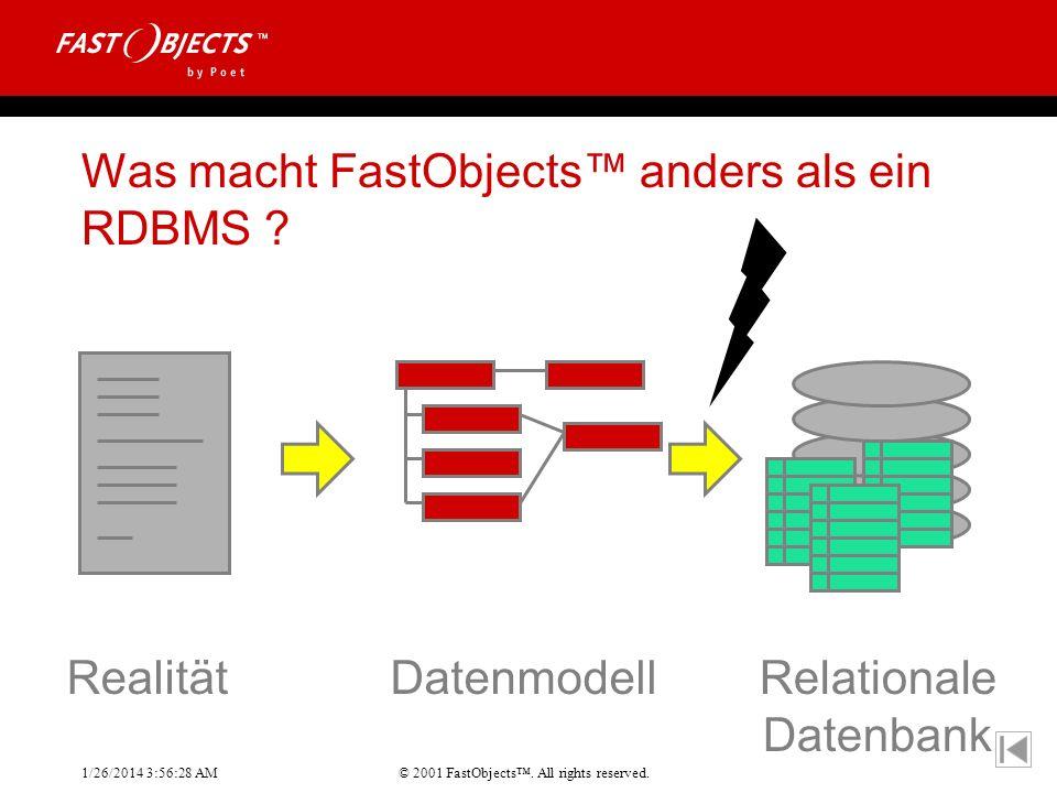 © 2001 FastObjects. All rights reserved. 1/26/2014 3:56:55 AM Realität DatenmodellRelationale Datenbank Was macht FastObjects anders als ein RDBMS ?