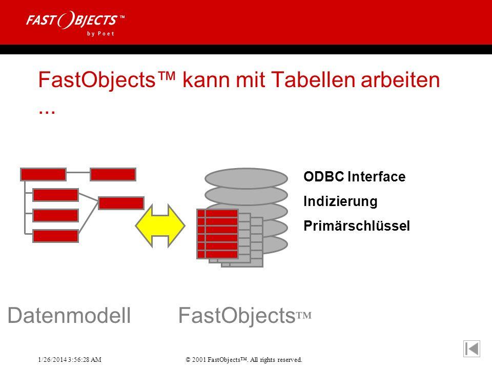 © 2001 FastObjects. All rights reserved. 1/26/2014 3:56:55 AM FastObjects kann mit Tabellen arbeiten... ODBC Interface Indizierung Primärschlüssel Dat
