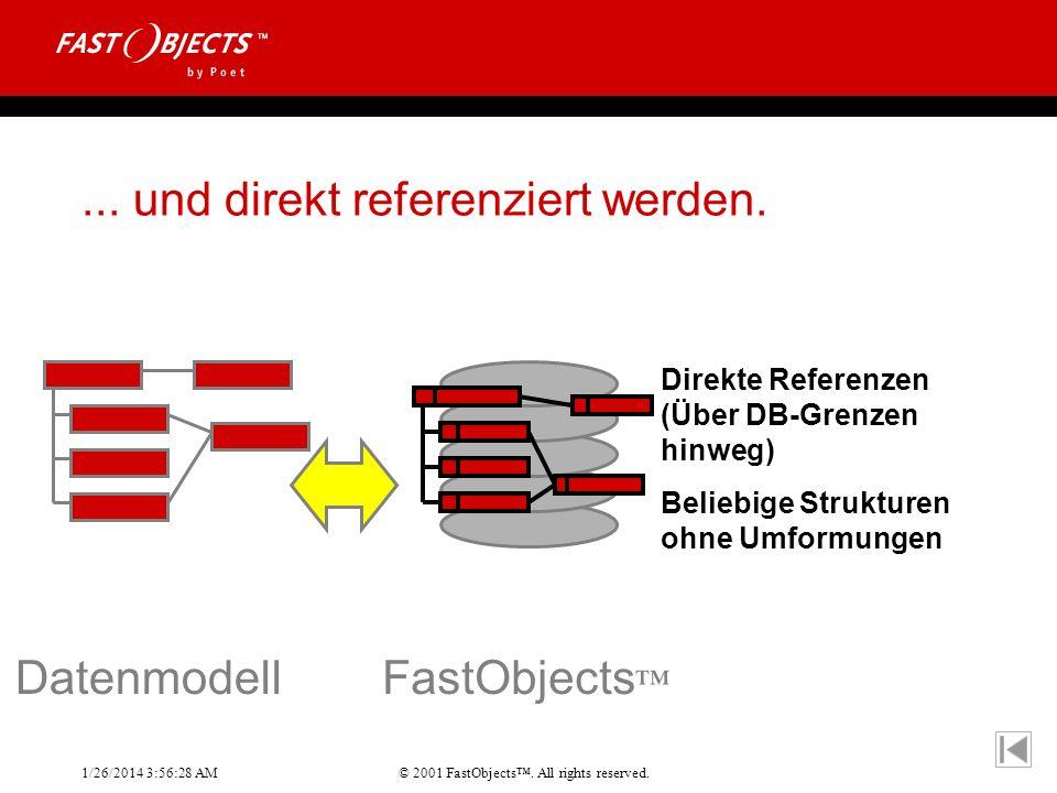 © 2001 FastObjects. All rights reserved. 1/26/2014 3:56:55 AM... und direkt referenziert werden. Direkte Referenzen (Über DB-Grenzen hinweg) Beliebige