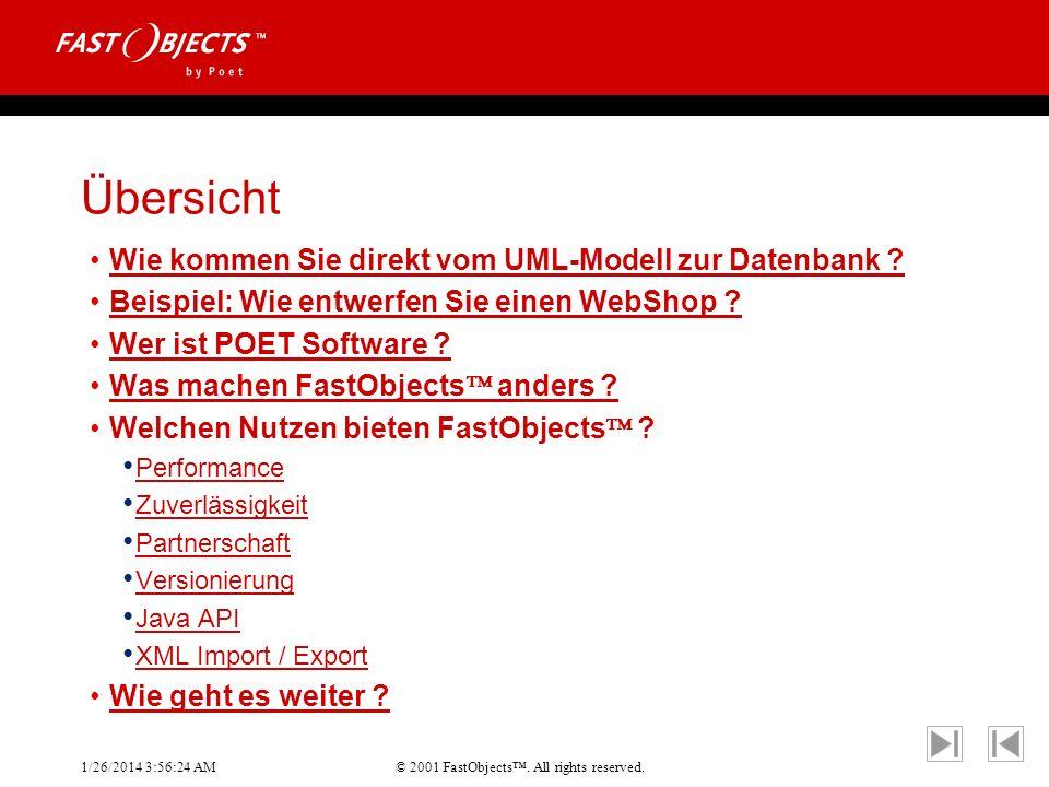 © 2001 FastObjects. All rights reserved. 1/26/2014 3:56:55 AM Übersicht Wie kommen Sie direkt vom UML-Modell zur Datenbank ? Beispiel: Wie entwerfen S