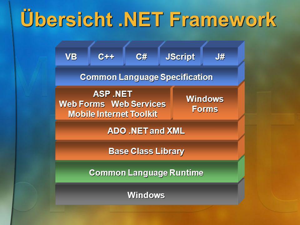 System.EnterpriseServices Der Namespace für Applicationserver Dienste Der Namespace für Applicationserver Dienste Verfügbar in Windows 2000, Windows XP und Windows.NET Verfügbar in Windows 2000, Windows XP und Windows.NET Sehr einfaches Deployment Sehr einfaches Deployment