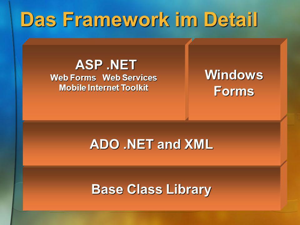 Das Framework im Detail Base Class Library ADO.NET and XML Web Forms Web Services Mobile Internet Toolkit WindowsForms ASP.NET