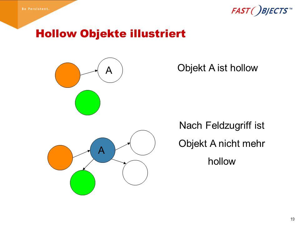 19 Hollow Objekte illustriert Objekt A ist hollow Nach Feldzugriff ist Objekt A nicht mehr hollow A A