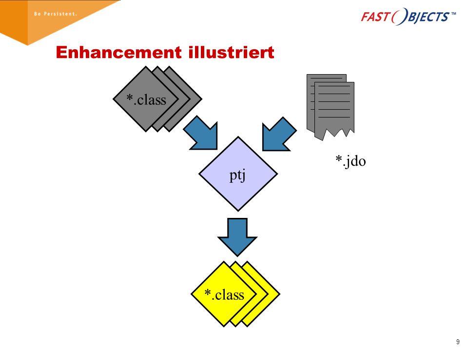 9 Enhancement illustriert ptj *.jdo *.class