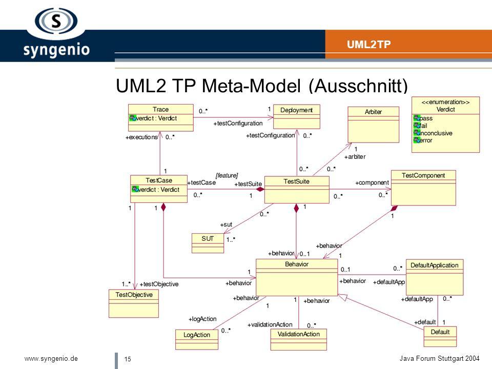 14 www.syngenio.deJava Forum Stuttgart 2004 OMG UML2 Testing Profile lSpezifiziert miteinander agierende Objekte für lTestarchitektur lTestverhalten l