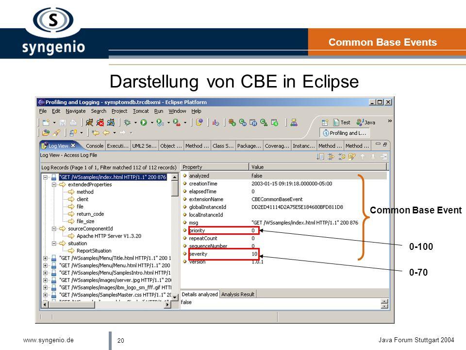 19 www.syngenio.deJava Forum Stuttgart 2004 Eigenschaften von CBE lIn XML spezifiziert lEventtransport über SOAP möglich lAbbildung von JMX, SNMP, CIM