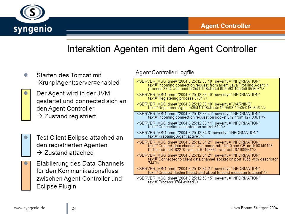 23 www.syngenio.deJava Forum Stuttgart 2004 Agent Lifecycle Agent Controller l Registered: Agent wird vom Host Prozess gestartet und registriert sich