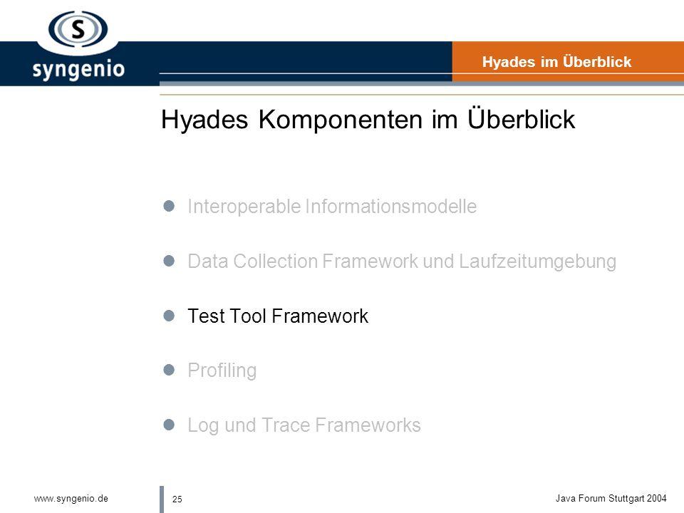 25 www.syngenio.deJava Forum Stuttgart 2004 Hyades Komponenten im Überblick Hyades im Überblick lInteroperable Informationsmodelle lData Collection Framework und Laufzeitumgebung lTest Tool Framework lProfiling lLog und Trace Frameworks